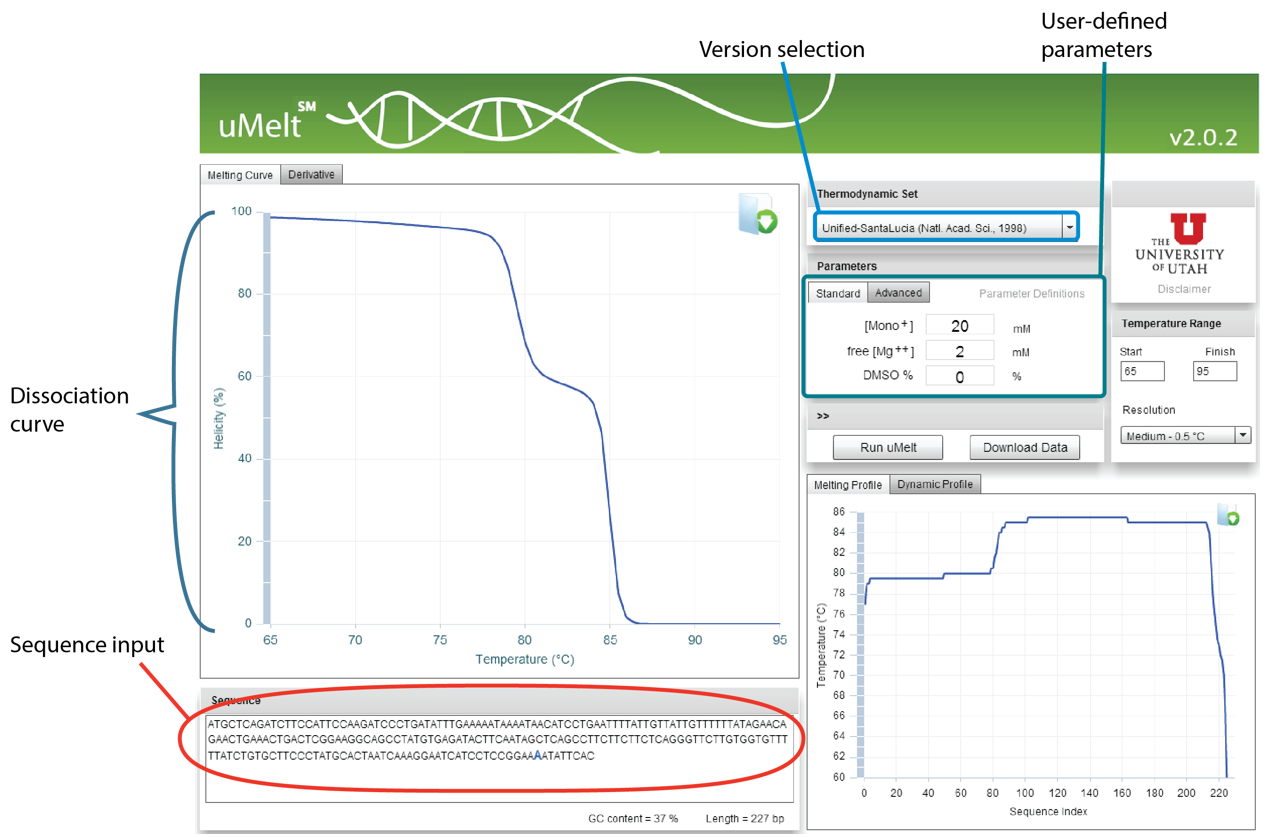 Interpreting Melt Curves An Indicator Not A Diagnosis