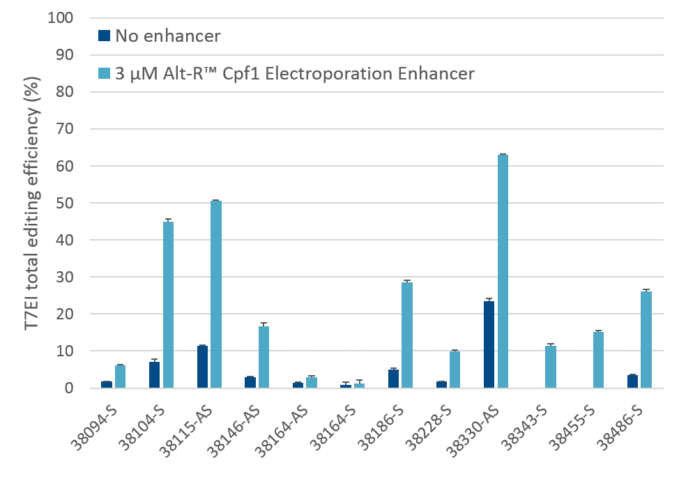 D-GE17PS-Electroporation Enhancer-F2